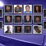 ECU's 2015 Recruits